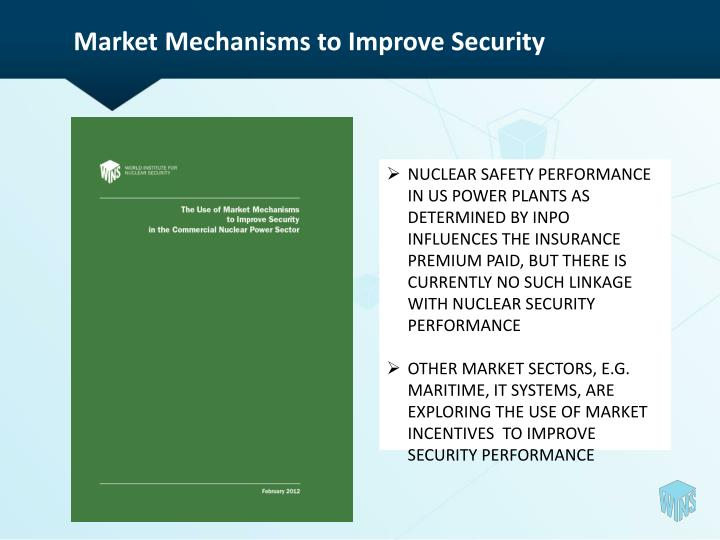 Market Mechanisms to Improve Security