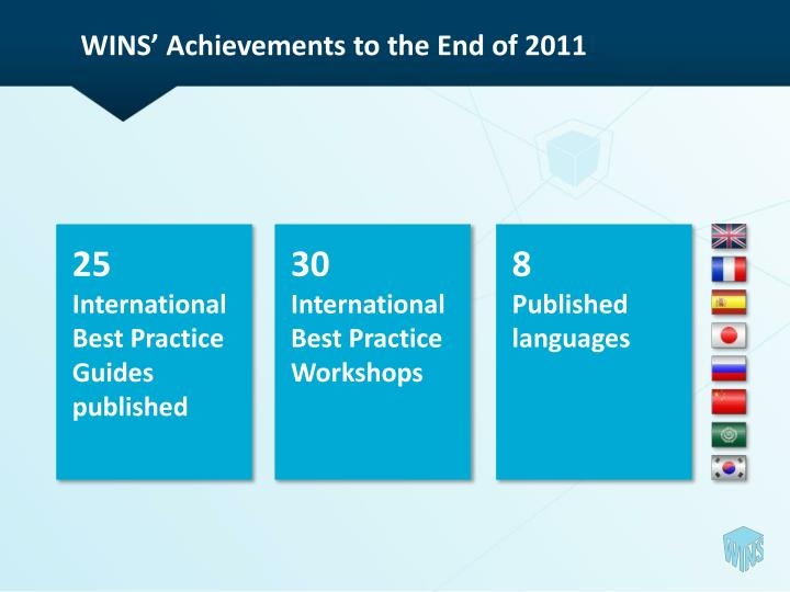 WINS' Achievements to the End of 2011