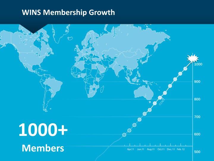 WINS Membership Growth
