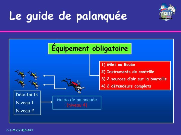 1) Gilet ou Bouée
