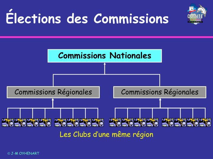 Commissions Régionales