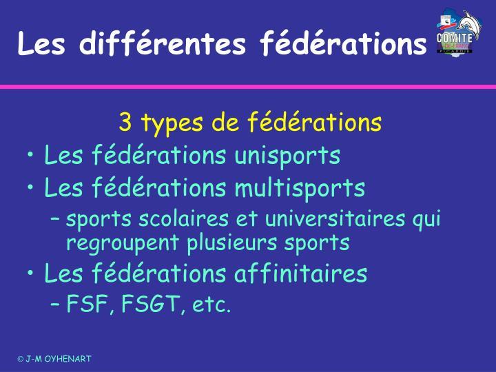 Les différentes fédérations