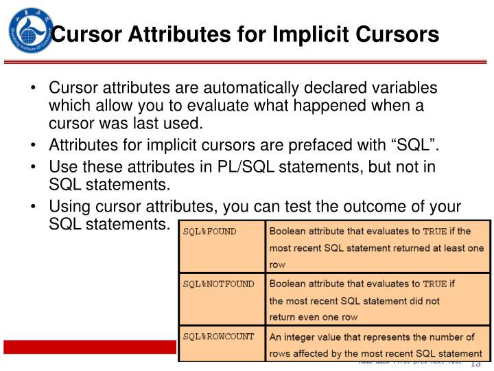 Cursor Attributes for Implicit Cursors