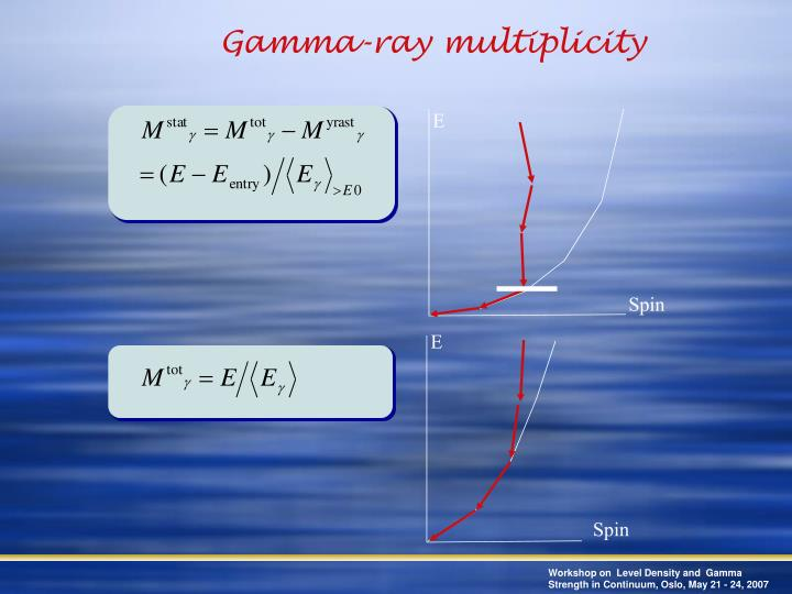 Gamma-ray multiplicity