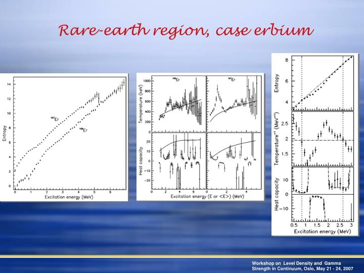 Rare-earth region, case erbium