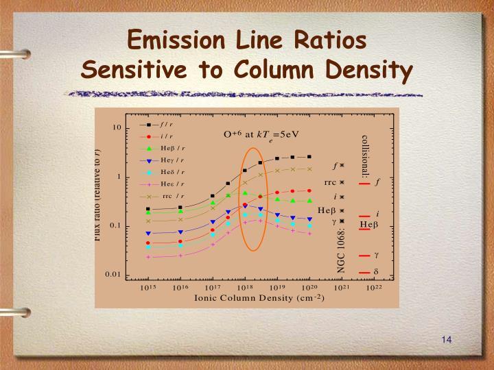Emission Line Ratios