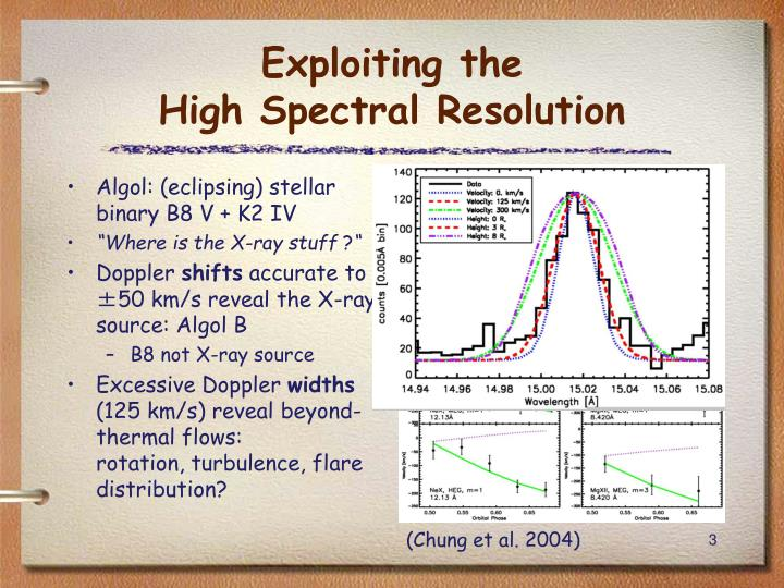 Exploiting the high spectral resolution