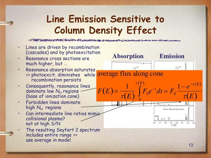 Line Emission Sensitive to