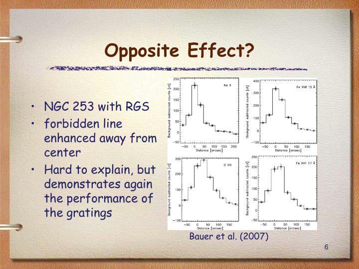 Opposite Effect?