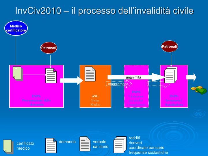 InvCiv2010 – il processo dell'invalidità civile