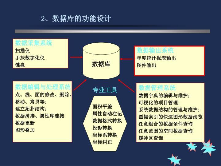 2、数据库的功能设计
