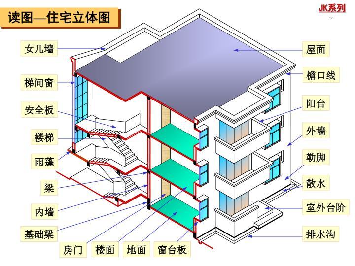 住宅立体图