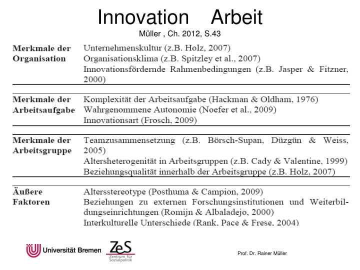 Innovation    Arbeit