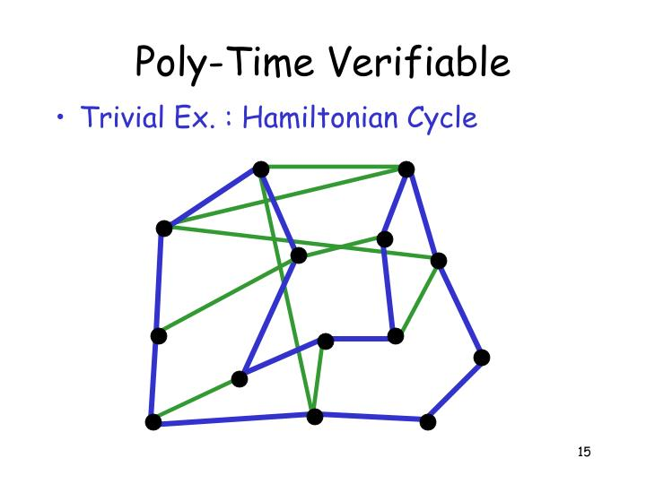 Poly-Time Verifiable