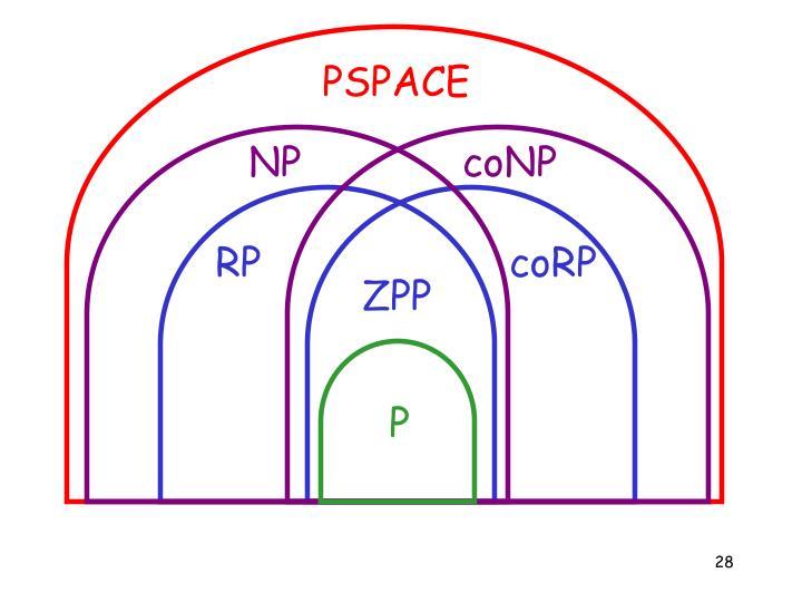 PSPACE