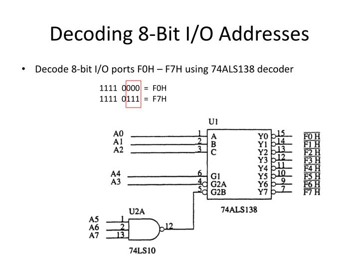 Decoding 8-Bit I/O Addresses
