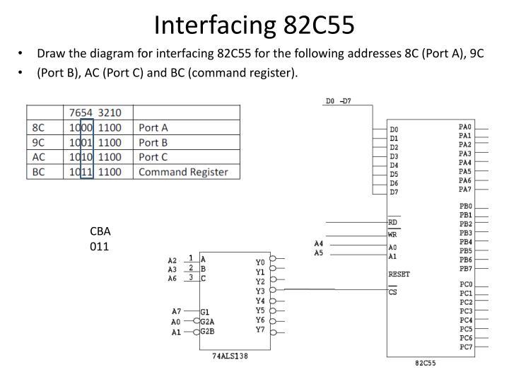 Interfacing 82C55