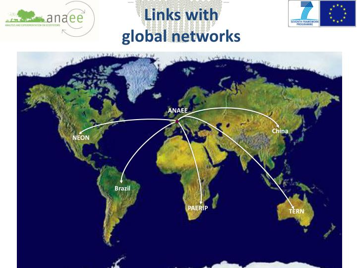 Links with