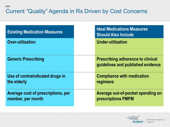 "Current ""Quality"" Agenda in Rx Driven by Cost Concerns"