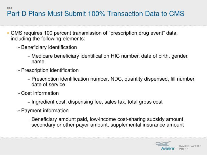Part D Plans Must Submit 100% Transaction Data to CMS