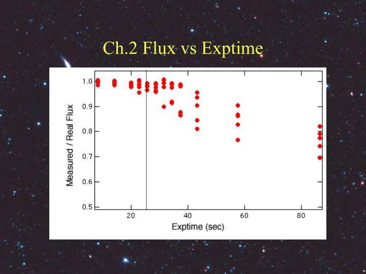 Ch.2 Flux vs Exptime