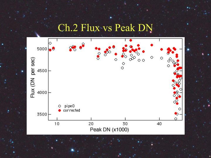 Ch.2 Flux vs Peak DN