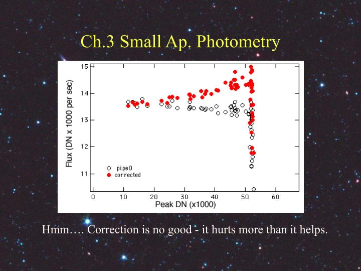 Ch.3 Small Ap. Photometry