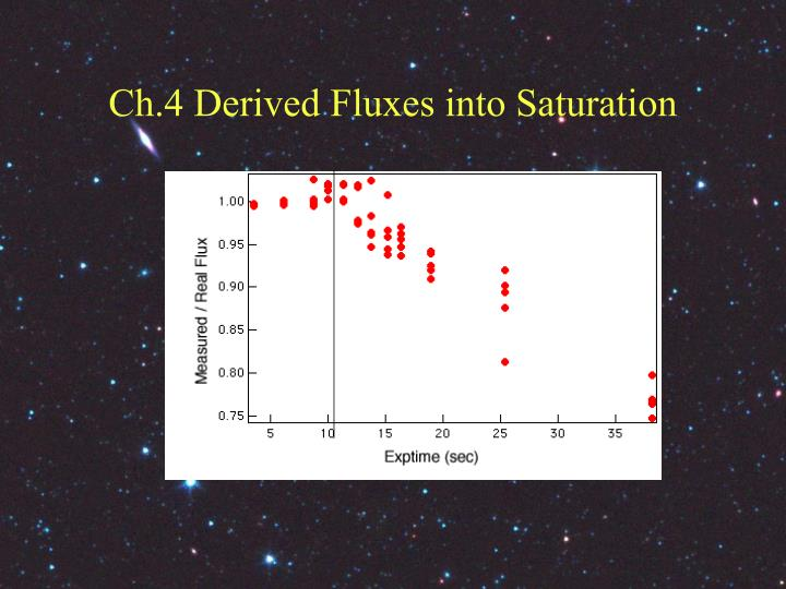 Ch.4 Derived Fluxes into Saturation