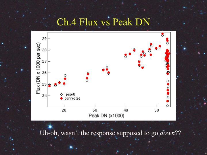 Ch.4 Flux vs Peak DN