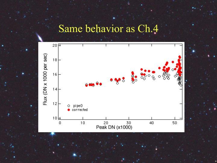 Same behavior as Ch.4