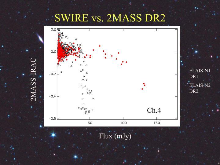 SWIRE vs. 2MASS DR2