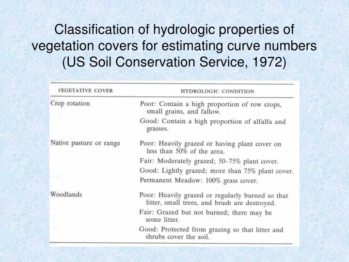 Classification of hydrologic properties of vegetation covers for estimating curve numbers
