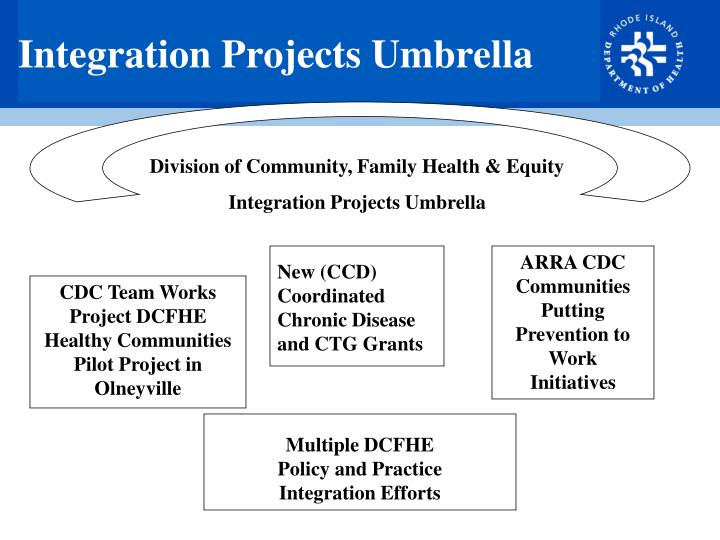 Integration Projects Umbrella