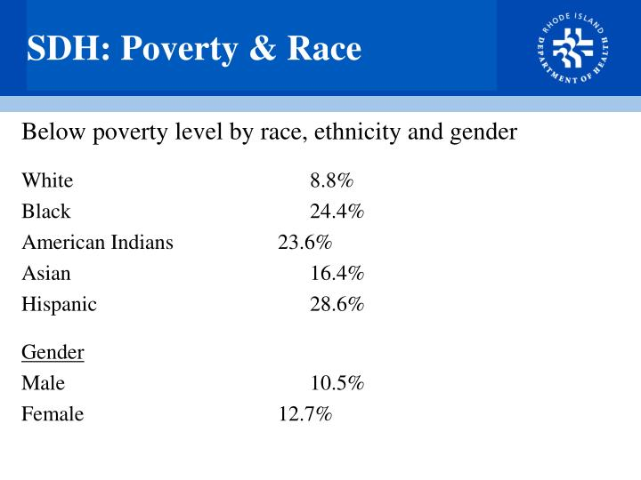 SDH: Poverty & Race