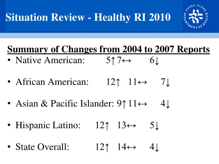Situation Review - Healthy RI 2010
