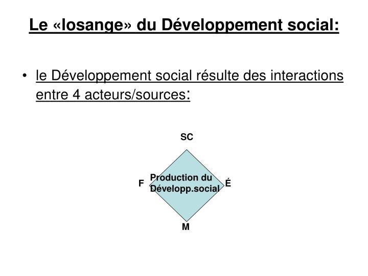 Le «losange» du Développement social: