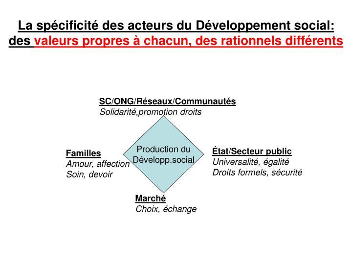 La spécificité des acteurs du Développement social: