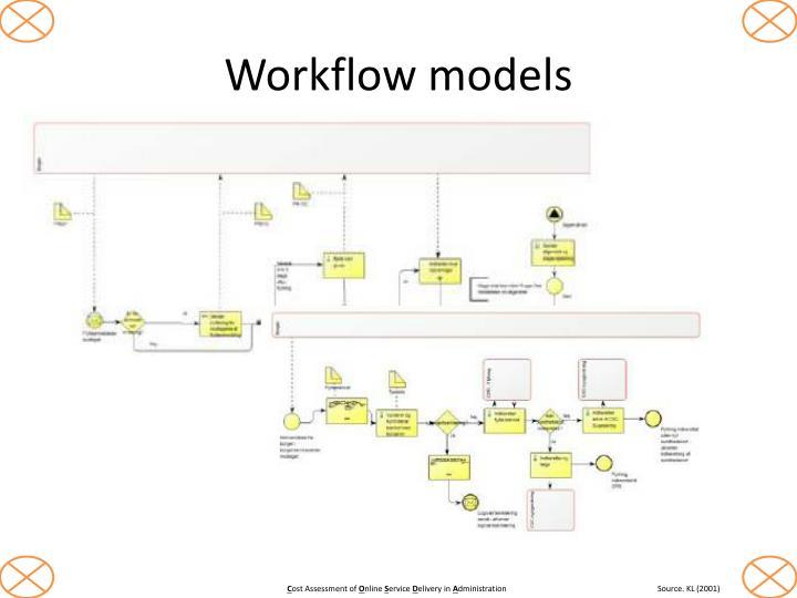 Workflow models