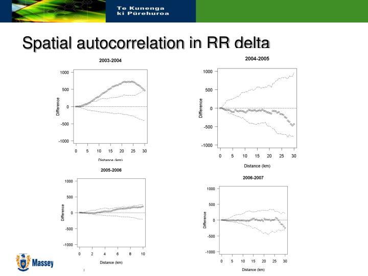 Spatial autocorrelation in RR delta