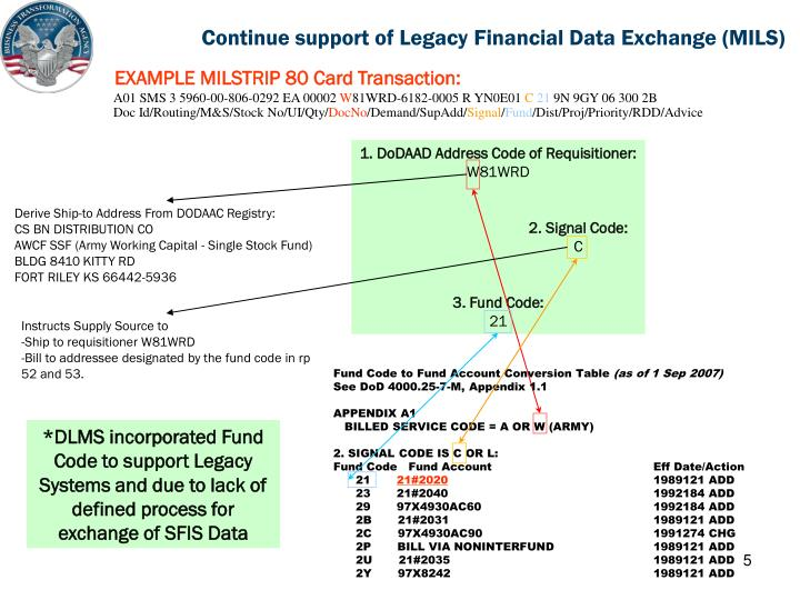 Continue support of Legacy Financial Data Exchange (MILS)