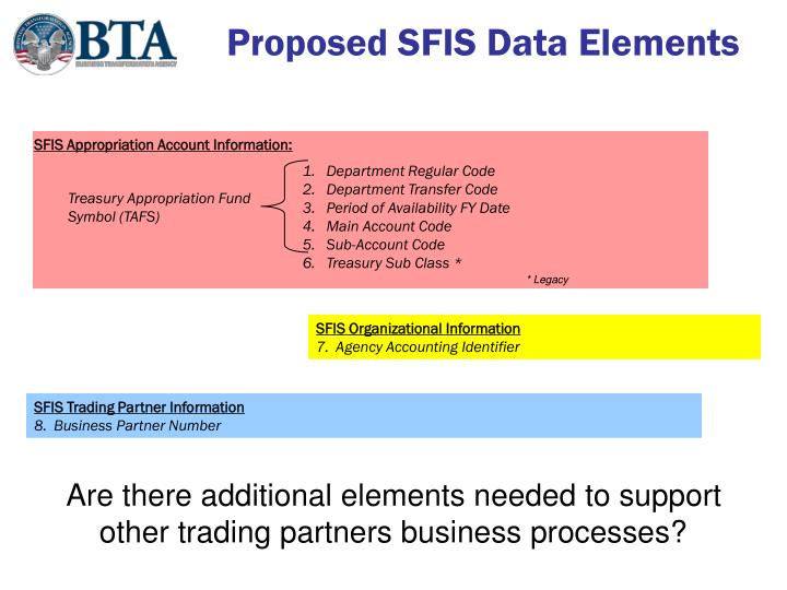 Proposed SFIS Data Elements