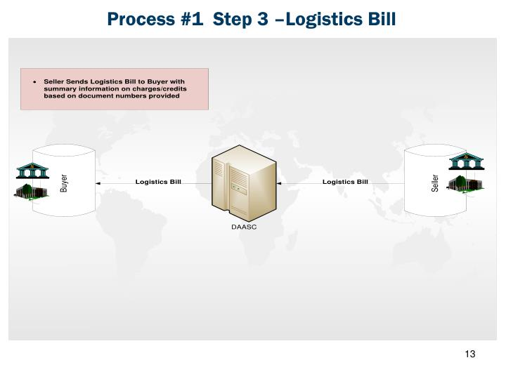 Process #1  Step 3 –Logistics Bill