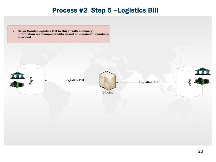 Process #2  Step 5 –Logistics Bill