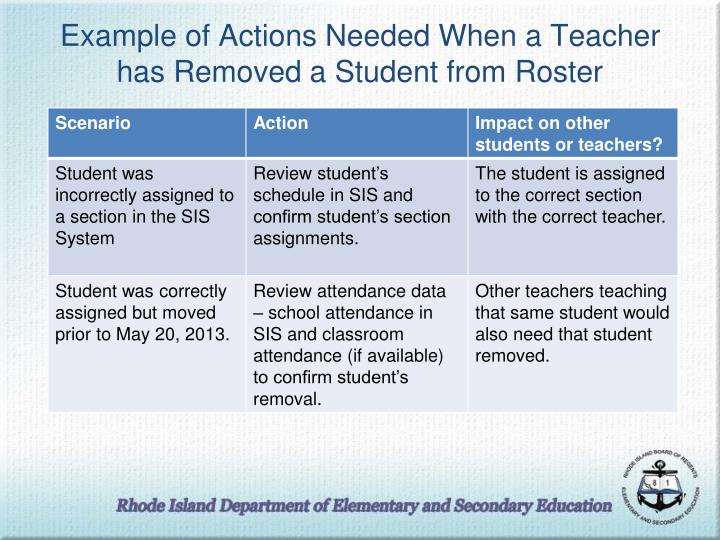 Example of Actions Needed When a Teacher has Removed a Student from Roster