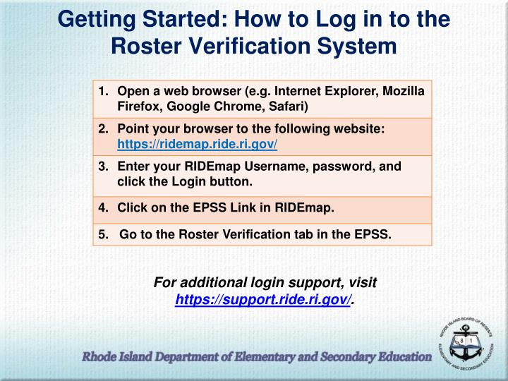 Getting Started: How to Log in to the Roster Verification System