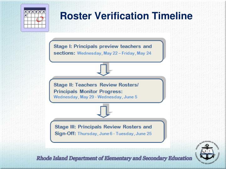 Roster Verification Timeline