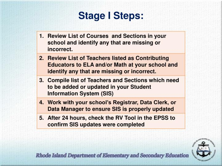 Stage I Steps: