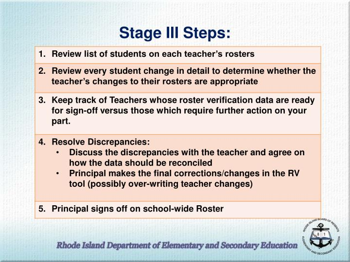 Stage III Steps: