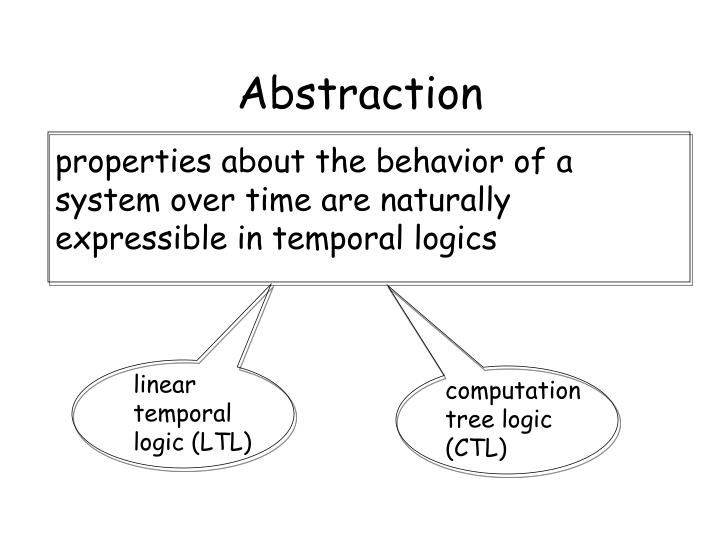 properties about the behavior of a system over time are naturally expressible in temporal logics