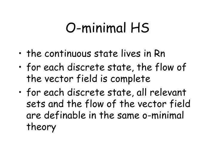 O-minimal HS